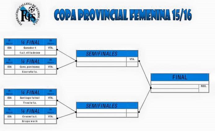 Copa Femenina (2)